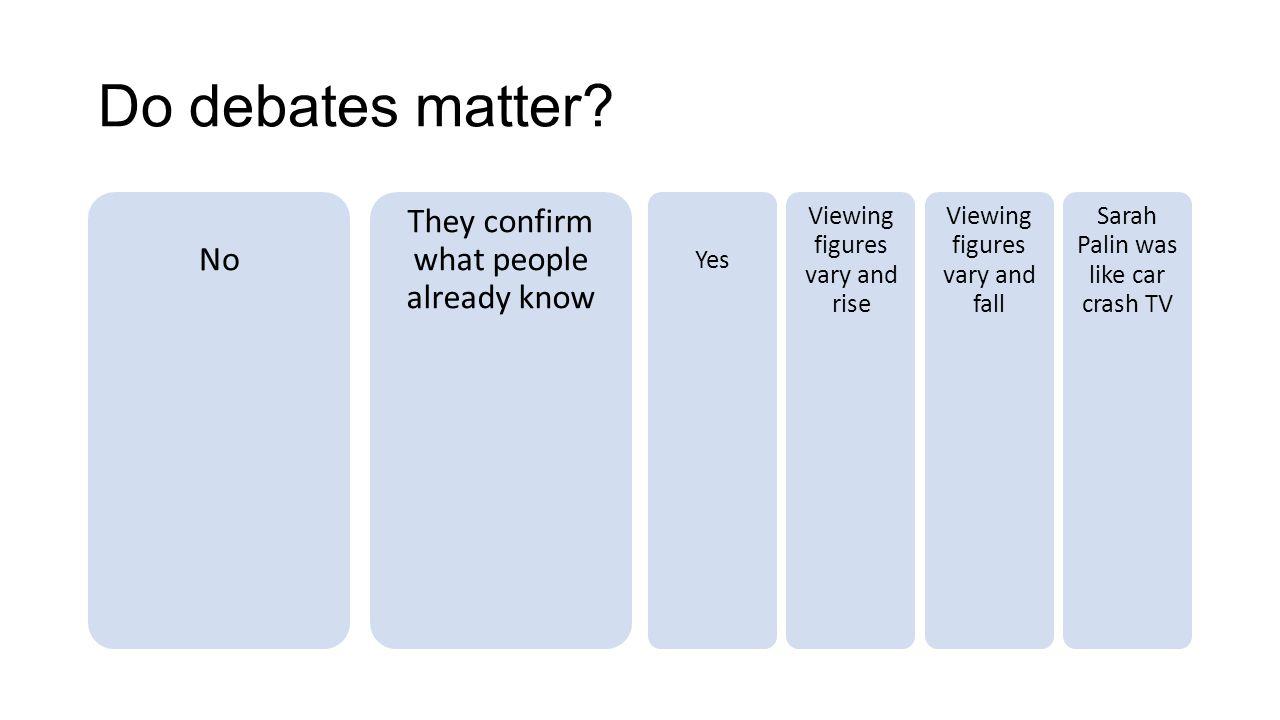 Do debates matter.