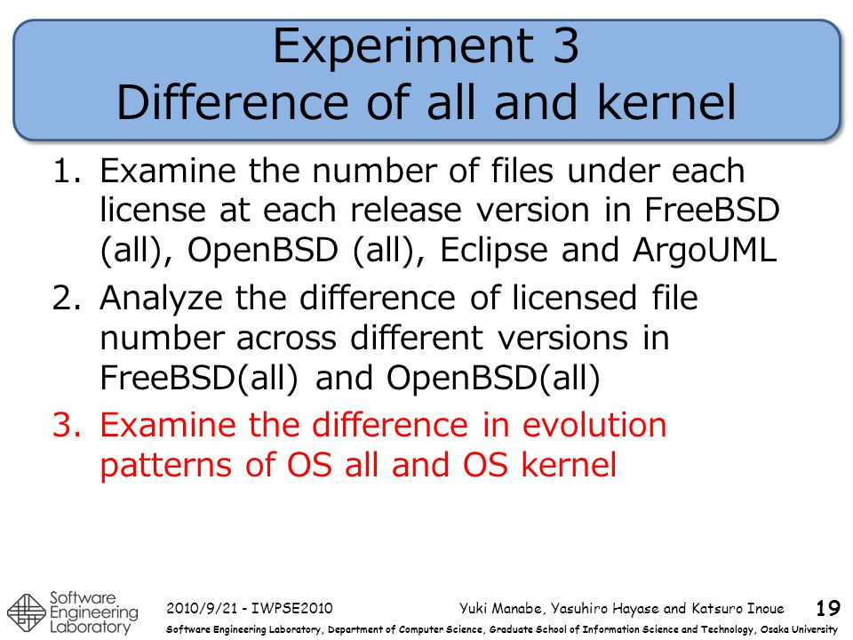 Software Engineering Laboratory, Department of Computer Science, Graduate School of Information Science and Technology, Osaka University Experiment 3 Difference of all and kernel 1.Examine the number of files under each license at each release version in FreeBSD (all), OpenBSD (all), Eclipse and ArgoUML 2.Analyze the difference of licensed file number across different versions in FreeBSD(all) and OpenBSD(all) 3.Examine the difference in evolution patterns of OS all and OS kernel 2010/9/21 - IWPSE2010Yuki Manabe, Yasuhiro Hayase and Katsuro Inoue 19