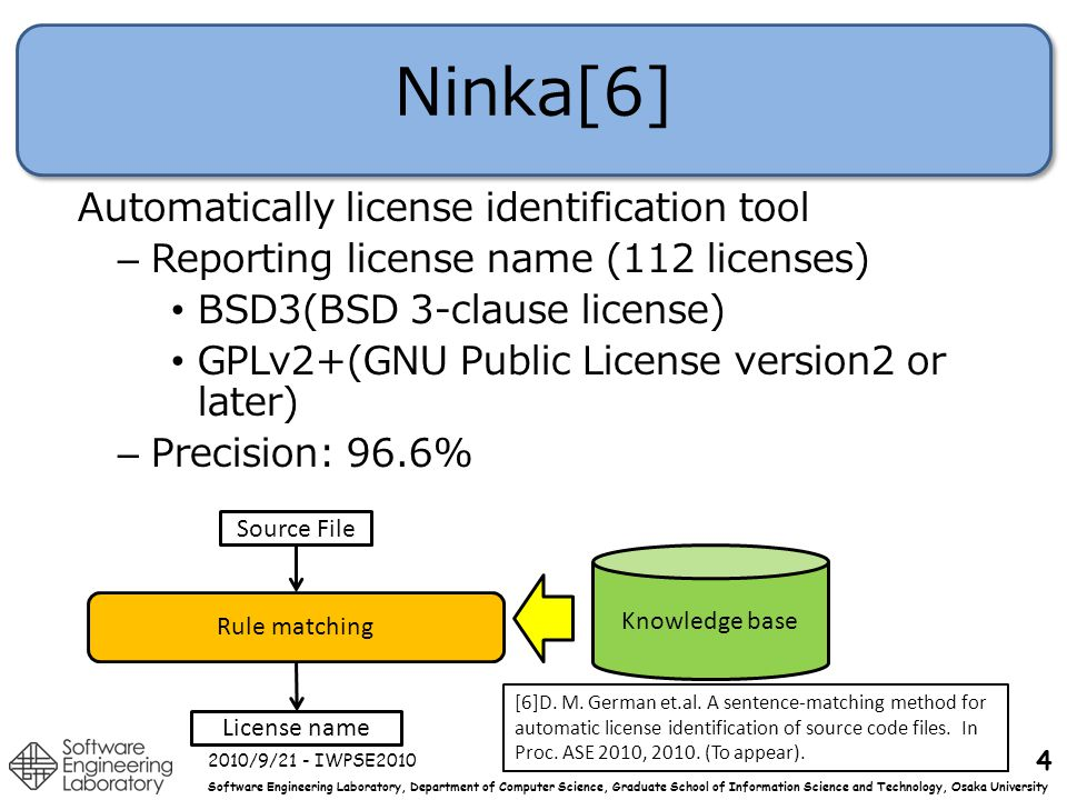 Software Engineering Laboratory, Department of Computer Science, Graduate School of Information Science and Technology, Osaka University Conclusions & Future work Statistical study on the evolution of licenses on FOSS – Analyzing the licenses in FreeBSD, OpenBSD, Eclipse and ArgoUML during the course of their evolution – Finding large shifts of licenses in evolution of FOSS Future Work – More fine-grained analysis – Analysis of the relation between drastic license change and other log data such as mailing list archive 2010/9/21 - IWPSE2010Yuki Manabe, Yasuhiro Hayase and Katsuro Inoue 25