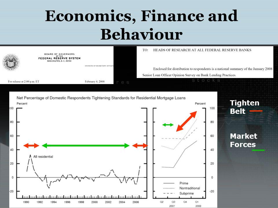 Economics, Finance and Behaviour Tighten Belt Market Forces