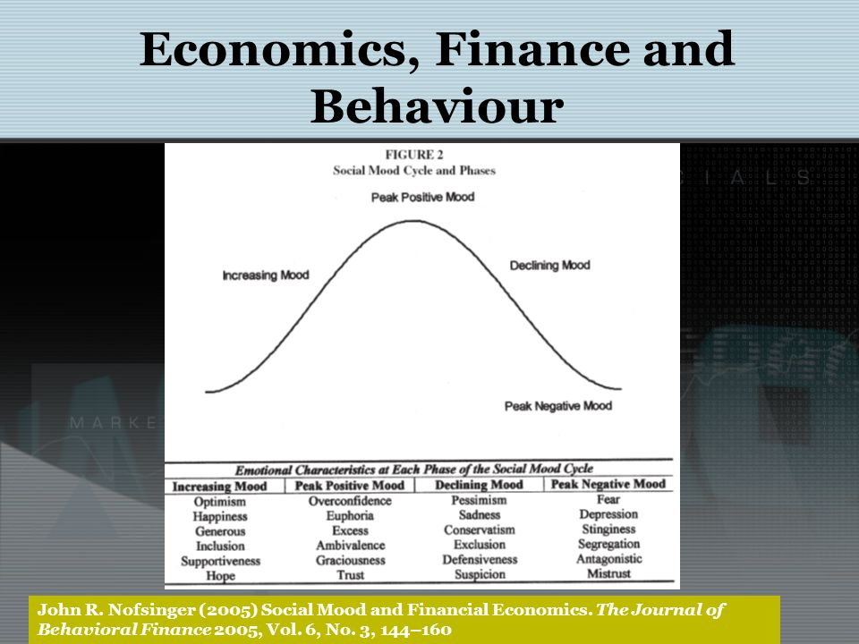 Economics, Finance and Behaviour John R. Nofsinger (2005) Social Mood and Financial Economics. The Journal of Behavioral Finance 2005, Vol. 6, No. 3,