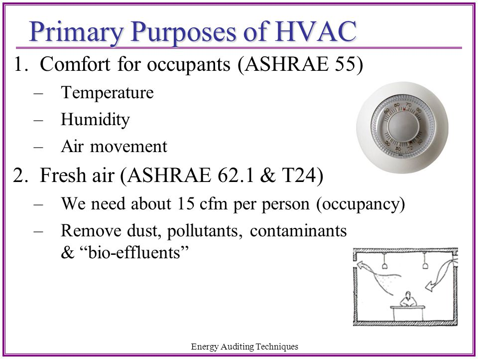 Heat Sources, Sinks & Paths Envelope –Solar –Conduction Ventilation Air –Required for IAQ Internal Loads –Lighting –Computers –Equipment –People Energy Auditing Techniques