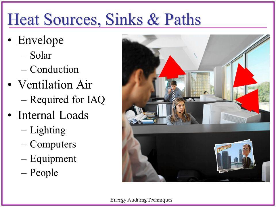 Split-System Examples www.geo4va.vt.edu/A3/A3.htm Energy Auditing Techniques