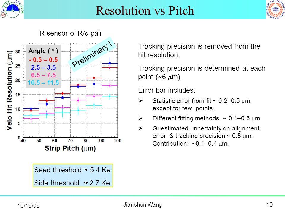 10/19/09 Jianchun Wang10 Resolution vs Pitch R sensor of R/  pair Preliminary .