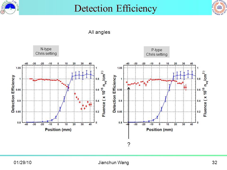 Detection Efficiency Jianchun Wang32 N-type Chris setting P-type Chris setting All angles 01/29/10