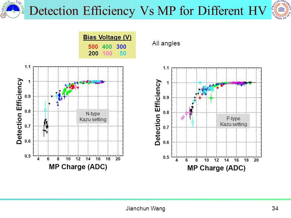 Detection Efficiency Vs MP for Different HV Jianchun Wang34 N-type Kazu setting P-type Kazu setting All angles Bias Voltage (V) 500 400 300 200 100 50