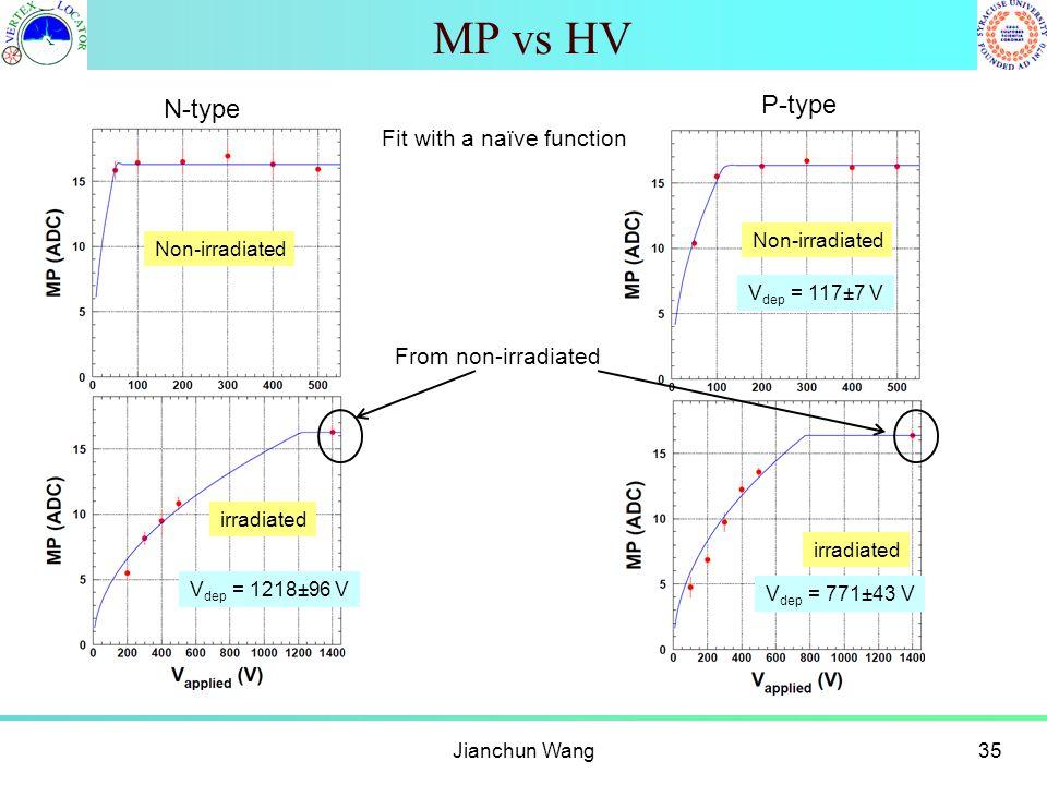 MP vs HV Jianchun Wang35 N-type P-type Non-irradiated V dep = 117±7 V irradiated Fit with a naïve function Non-irradiated From non-irradiated V dep = 771±43 V V dep = 1218±96 V