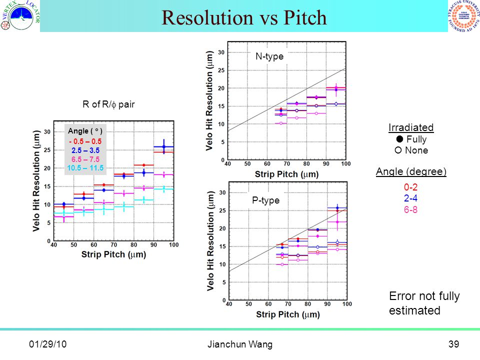 Resolution vs Pitch Jianchun Wang39 N-type P-type Error not fully estimated R of R/  pair Angle (  ) - 0.5 – 0.5 2.5 – 3.5 6.5 – 7.5 10.5 – 11.5 Irradiated  Fully  None Angle (degree) 0-2 2-4 6-8 01/29/10