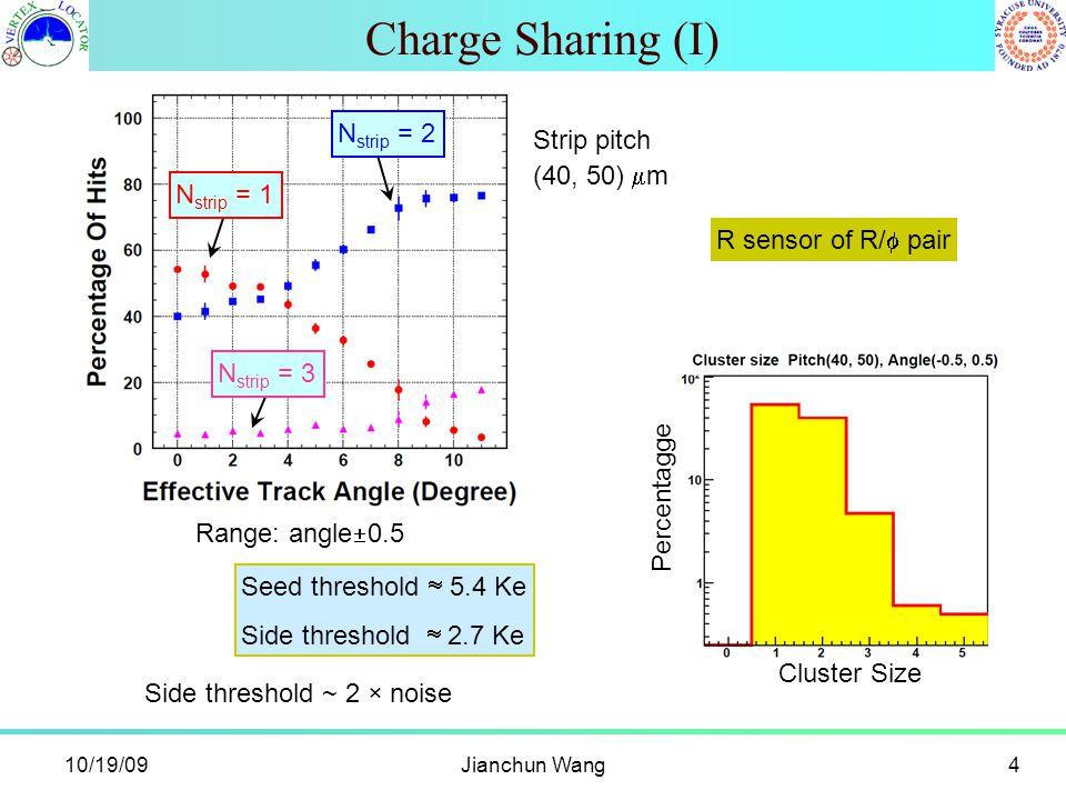 10/19/09Jianchun Wang4 Charge Sharing (I) Seed threshold  5.4 Ke Side threshold  2.7 Ke Strip pitch (40, 50)  m N strip = 1 N strip = 2 N strip = 3 R sensor of R/  pair Range: angle  0.5 Cluster Size Percentagge Side threshold ~ 2 × noise
