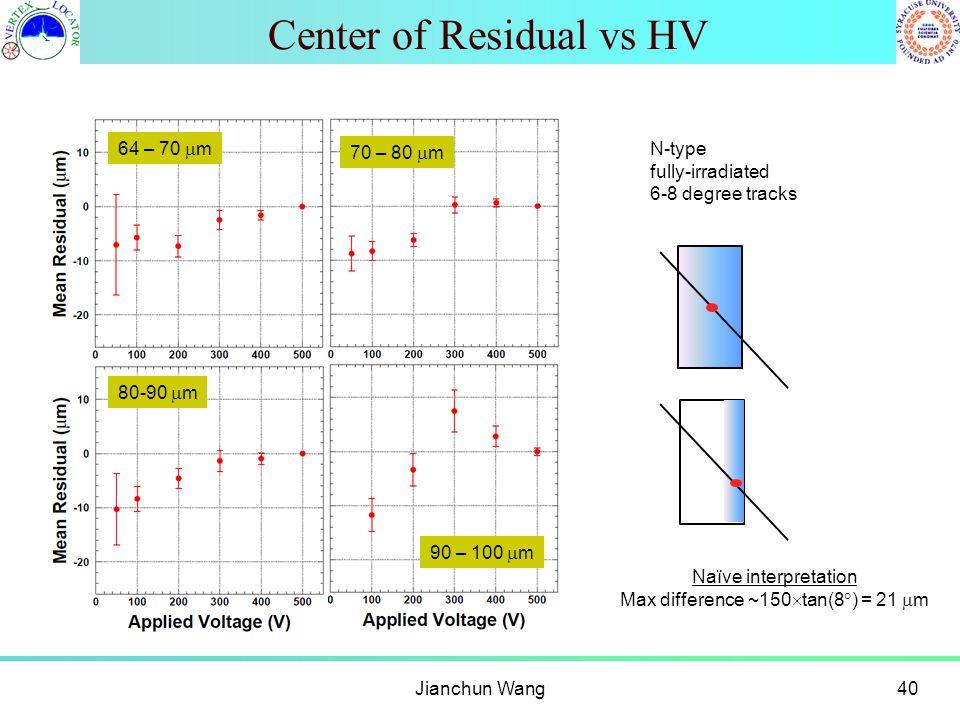 Center of Residual vs HV Jianchun Wang40 N-type fully-irradiated 6-8 degree tracks 64 – 70  m 90 – 100  m 80-90  m 70 – 80  m Naïve interpretation Max difference ~150  tan(8  ) = 21  m