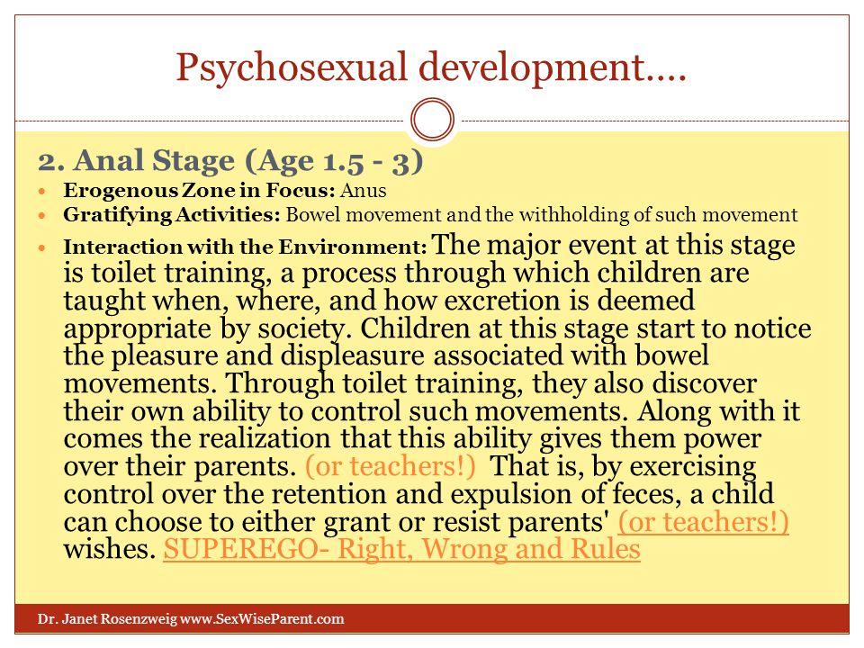 Psychosexual development…. Dr. Janet Rosenzweig www.SexWiseParent.com 2.