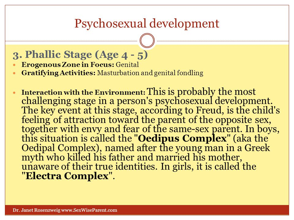 Psychosexual development Dr. Janet Rosenzweig www.SexWiseParent.com 3.