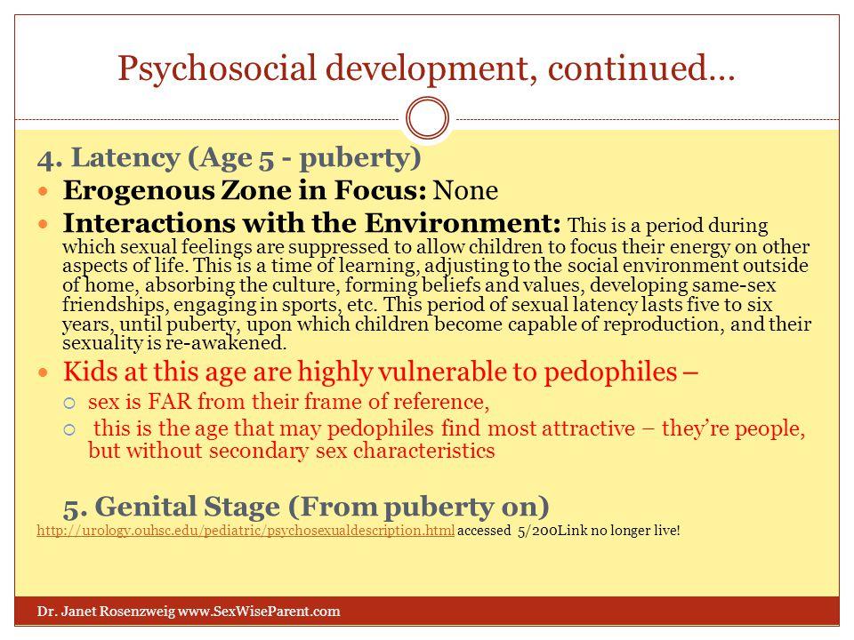 Psychosocial development, continued… Dr. Janet Rosenzweig www.SexWiseParent.com 4.