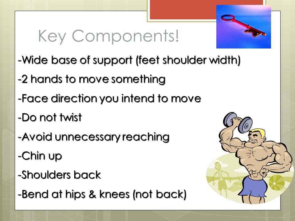 Key Components.