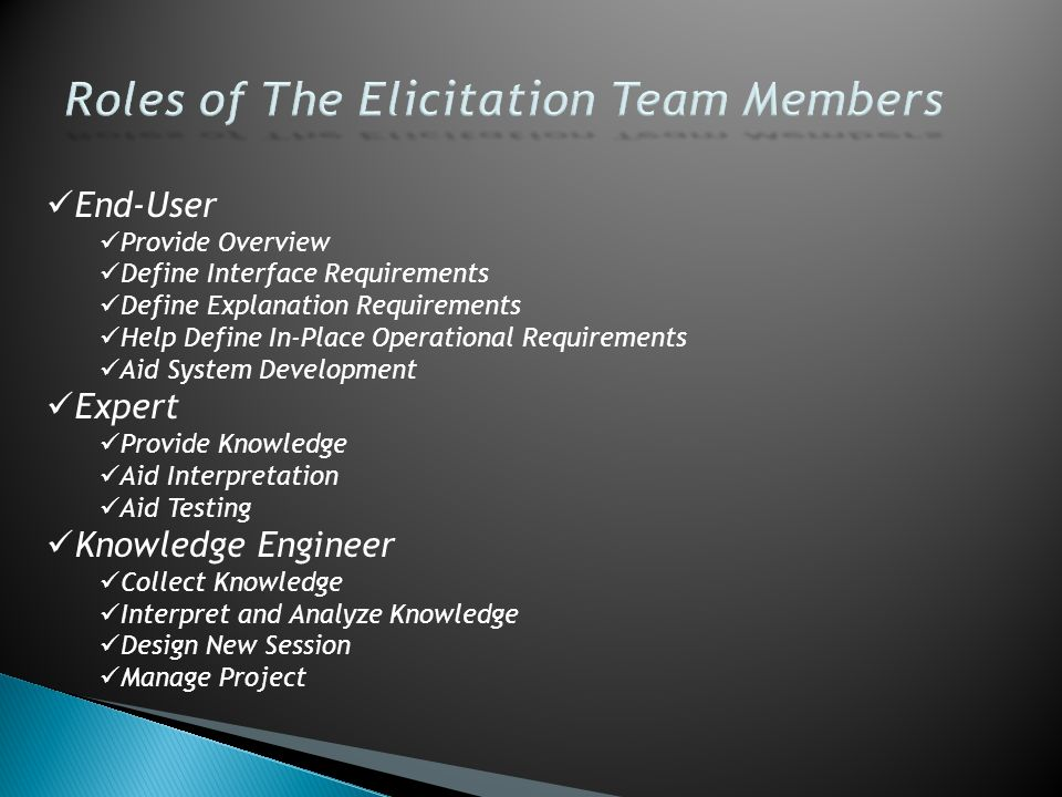 End-User Provide Overview Define Interface Requirements Define Explanation Requirements Help Define In-Place Operational Requirements Aid System Devel