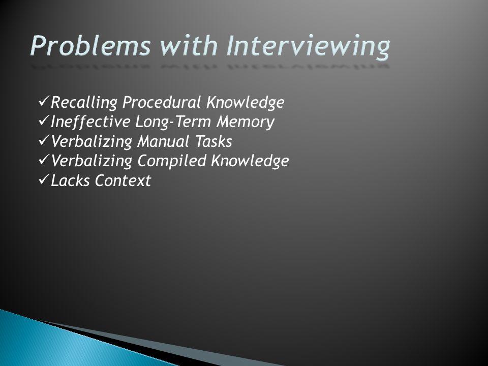 Recalling Procedural Knowledge Ineffective Long-Term Memory Verbalizing Manual Tasks Verbalizing Compiled Knowledge Lacks Context