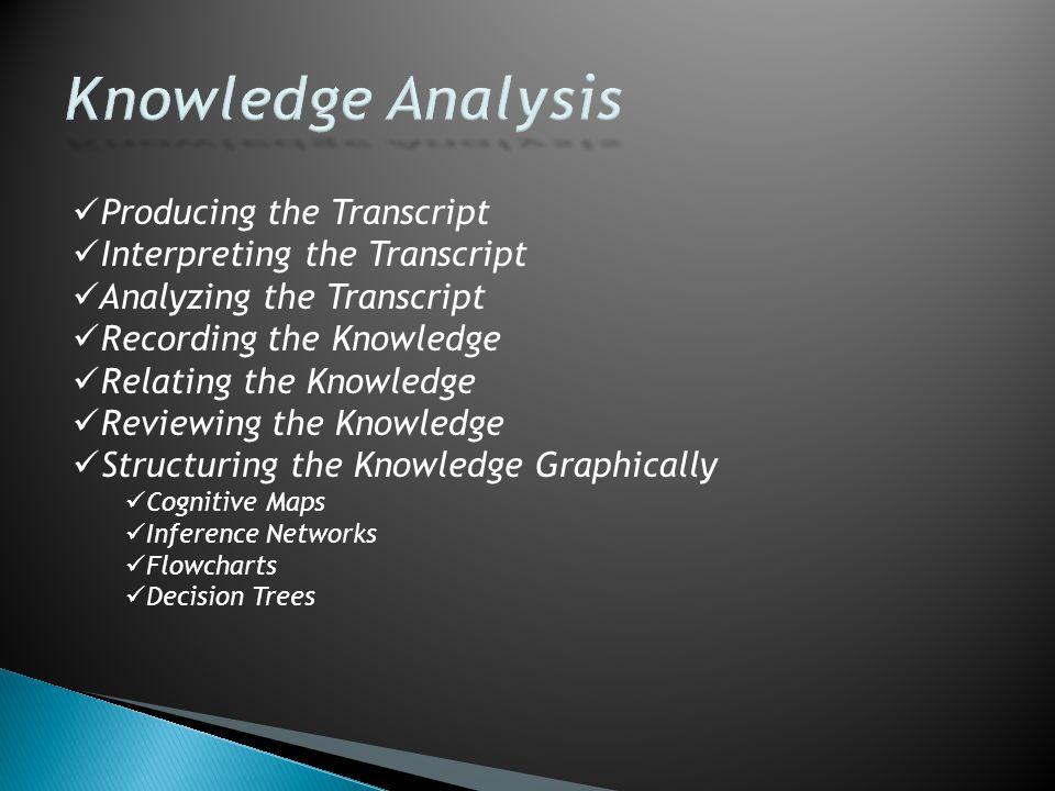 Producing the Transcript Interpreting the Transcript Analyzing the Transcript Recording the Knowledge Relating the Knowledge Reviewing the Knowledge S