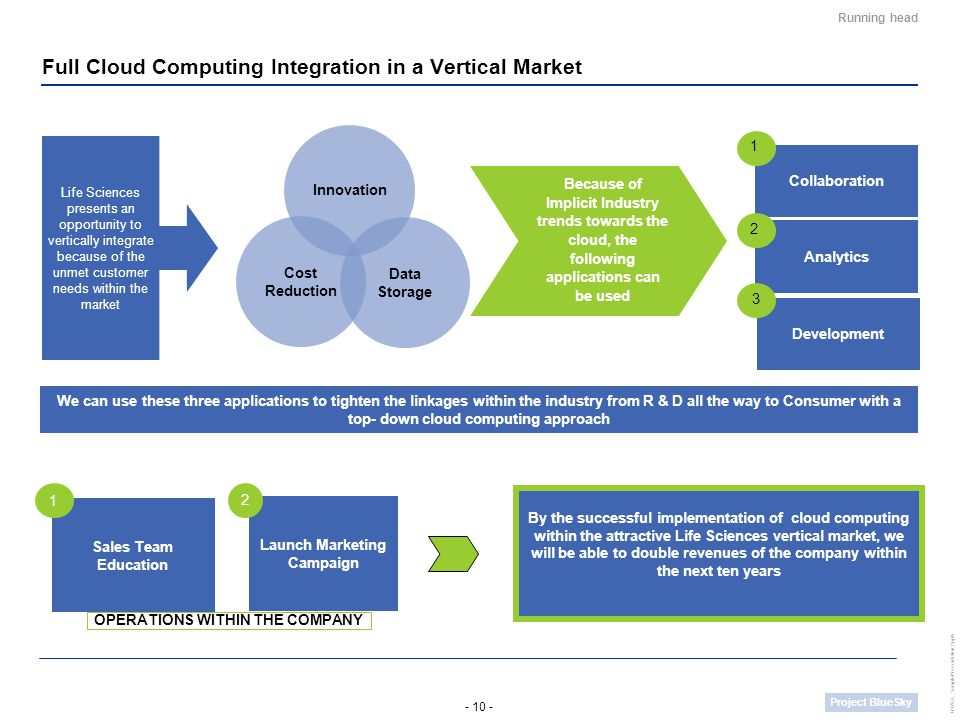 - 10 - Project BlueSky UWCC_SamplePresentation2.pptx Full Cloud Computing Integration in a Vertical Market Life Sciences presents an opportunity to vertically integrate because of the unmet customer needs within the market Running head Cost Reduction Data Storage Innovation Because of Implicit Industry trends towards the cloud, the following applications can be used Collaboration Analytics Development We can use these three applications to tighten the linkages within the industry from R & D all the way to Consumer with a top- down cloud computing approach 2 1 2 3 Sales Team Education Launch Marketing Campaign 1 2 OPERATIONS WITHIN THE COMPANY By the successful implementation of cloud computing within the attractive Life Sciences vertical market, we will be able to double revenues of the company within the next ten years