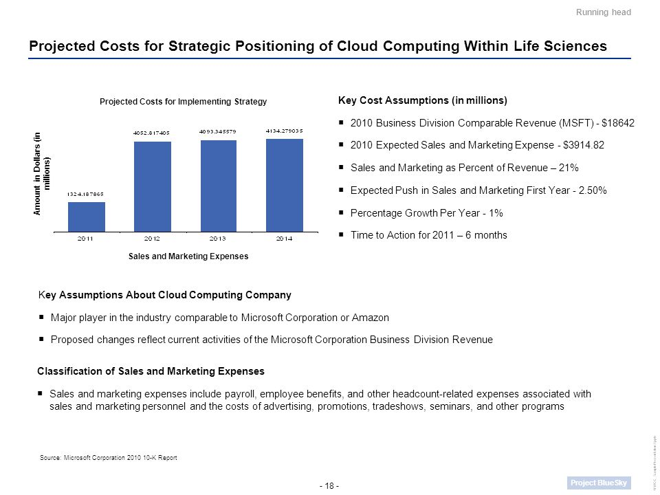 - 18 - Project BlueSky UWCC_SamplePresentation2.pptx Running head Projected Costs for Strategic Positioning of Cloud Computing Within Life Sciences Amount in Dollars (in millions) Projected Costs for Implementing Strategy Sales and Marketing Expenses Key Cost Assumptions (in millions)  2010 Business Division Comparable Revenue (MSFT) - $18642  2010 Expected Sales and Marketing Expense - $3914.82  Sales and Marketing as Percent of Revenue – 21%  Expected Push in Sales and Marketing First Year - 2.50%  Percentage Growth Per Year - 1%  Time to Action for 2011 – 6 months Key Assumptions About Cloud Computing Company  Major player in the industry comparable to Microsoft Corporation or Amazon  Proposed changes reflect current activities of the Microsoft Corporation Business Division Revenue Source: Microsoft Corporation 2010 10-K Report Classification of Sales and Marketing Expenses  Sales and marketing expenses include payroll, employee benefits, and other headcount-related expenses associated with sales and marketing personnel and the costs of advertising, promotions, tradeshows, seminars, and other programs