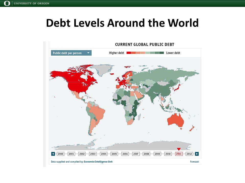 Debt Levels Around the World