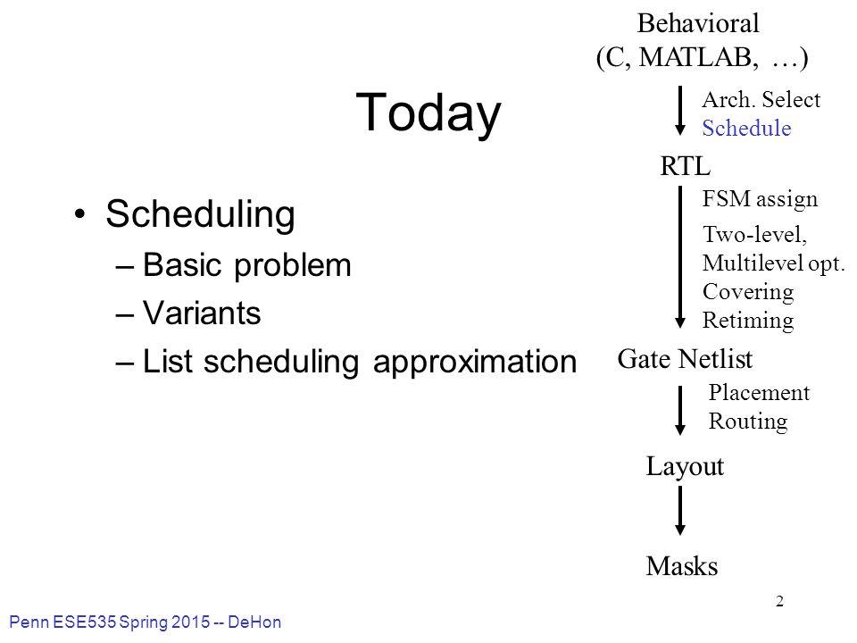 Penn ESE535 Spring 2015 -- DeHon 2 Today Scheduling –Basic problem –Variants –List scheduling approximation Behavioral (C, MATLAB, …) RTL Gate Netlist Layout Masks Arch.