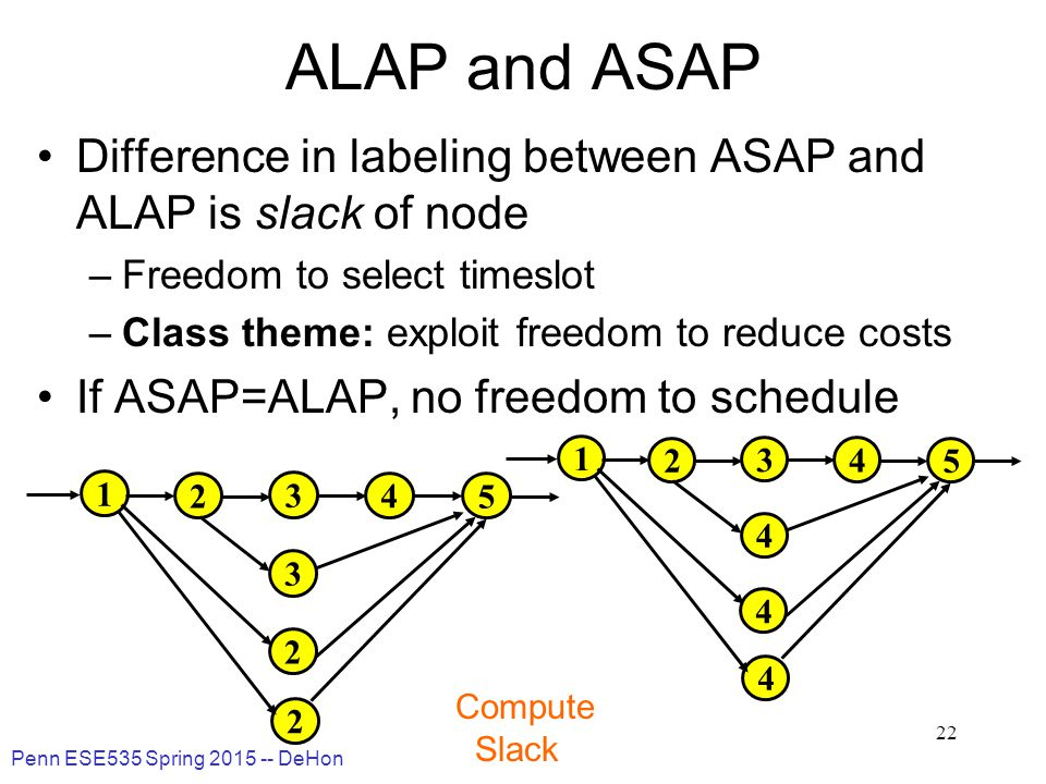 Penn ESE535 Spring 2015 -- DeHon 22 ALAP and ASAP Difference in labeling between ASAP and ALAP is slack of node –Freedom to select timeslot –Class theme: exploit freedom to reduce costs If ASAP=ALAP, no freedom to schedule 1 5 4 3 2 3 2 2 1 5 4 3 2 4 4 4 Compute Slack