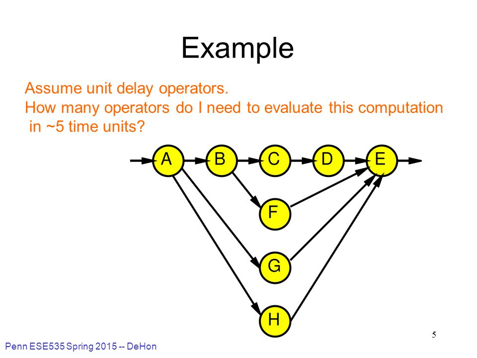 Penn ESE535 Spring 2015 -- DeHon 5 Example Assume unit delay operators.
