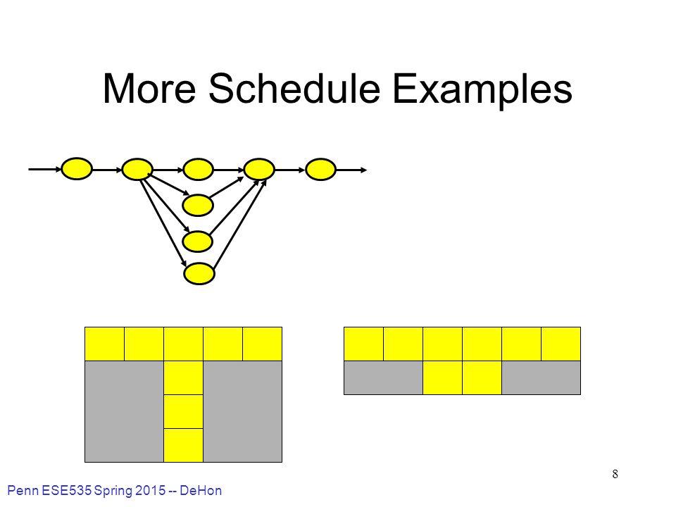 Penn ESE535 Spring 2015 -- DeHon 8 More Schedule Examples