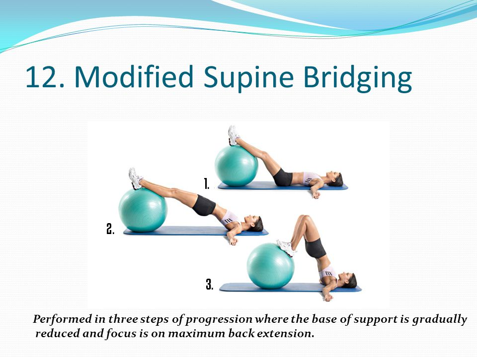 12. Modified Supine Bridging Performed in three steps of progression where the base of support is gradually reduced and focus is on maximum back exten