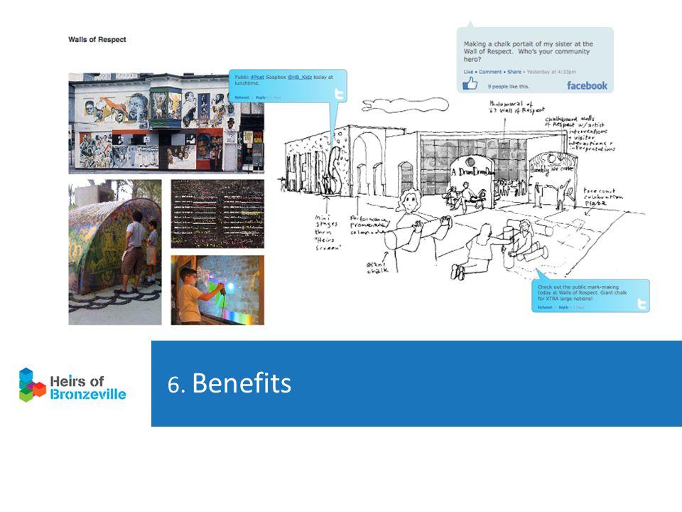 6. Benefits