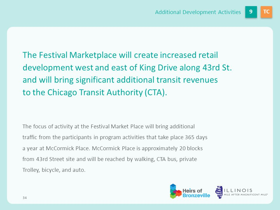 The Festival Marketplace will create increased retail development west and east of King Drive along 43rd St.