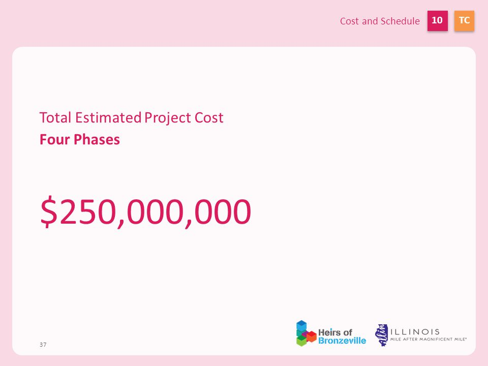 Total Estimated Project Cost Four Phases $250,000,000 Cost and Schedule 10 TC 37