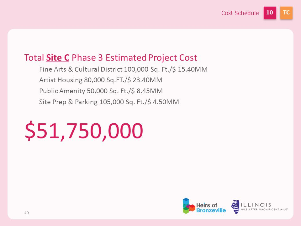 $51,750,000 Total Site C Phase 3 Estimated Project Cost Fine Arts & Cultural District 100,000 Sq.