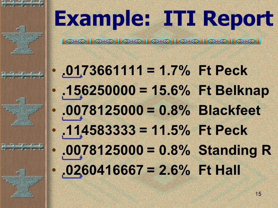15 Example: ITI Report.0173661111 = 1.7% Ft Peck.156250000 = 15.6% Ft Belknap.0078125000 = 0.8% Blackfeet.114583333 = 11.5% Ft Peck.0078125000 = 0.8% Standing R.0260416667 = 2.6% Ft Hall