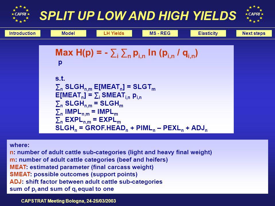 CAPRI CAPSTRAT Meeting Bologna, 24-25/03/2003 Max H(p) = - ∑ i ∑ n p i,n ln (p i,n / q i,n ) p s.t.