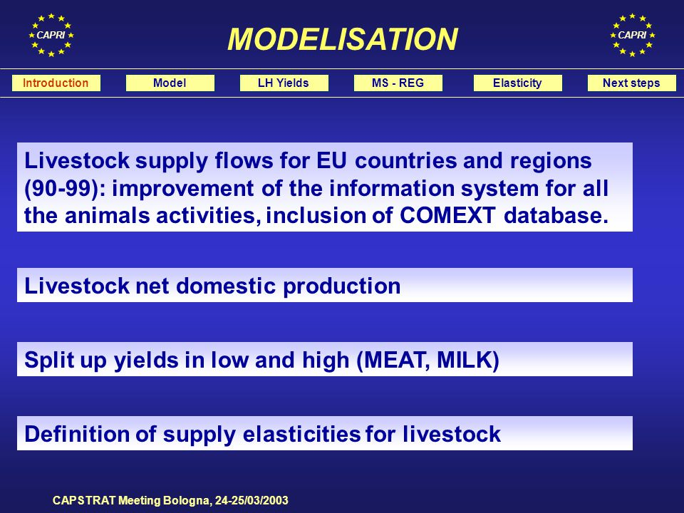 CAPRI CAPSTRAT Meeting Bologna, 24-25/03/2003 MODELISATION FATTENING PROCESSES: beef, heifers, sheep & pigs HERD DIMENSION SLGH MEAT LEVL = SLGH - IMPL + EXPL LEVW = (SLGH - IMPL) + IMPL * α + EXPL * β GROF = SLGT - IMPT + EXPT Young animals MODEL O coefficient (meat yield), I coefficient (feed, …), nutrients & GHGs output