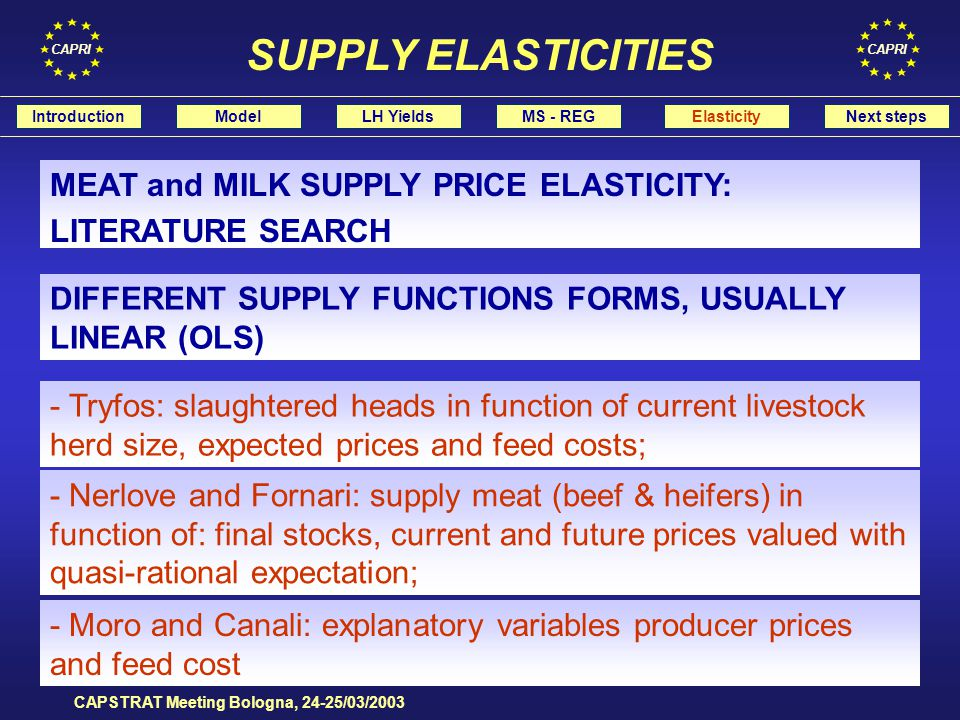 CAPRI CAPSTRAT Meeting Bologna, 24-25/03/2003 IntroductionModelLH YieldsMS - REGElasticityNext steps SUPPLY ELASTICITIES MEAT and MILK SUPPLY PRICE ELASTICITY: LITERATURE SEARCH DIFFERENT SUPPLY FUNCTIONS FORMS, USUALLY LINEAR (OLS) - Tryfos: slaughtered heads in function of current livestock herd size, expected prices and feed costs; - Nerlove and Fornari: supply meat (beef & heifers) in function of: final stocks, current and future prices valued with quasi-rational expectation; - Moro and Canali: explanatory variables producer prices and feed cost