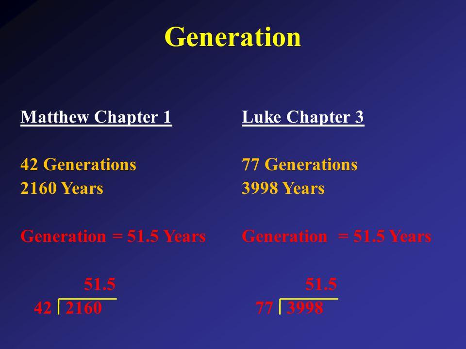 Generation Matthew Chapter 1 42 Generations 2160 Years Generation = 51.5 Years 51.5 42 2160 Luke Chapter 3 77 Generations 3998 Years Generation = 51.5 Years 51.5 77 3998
