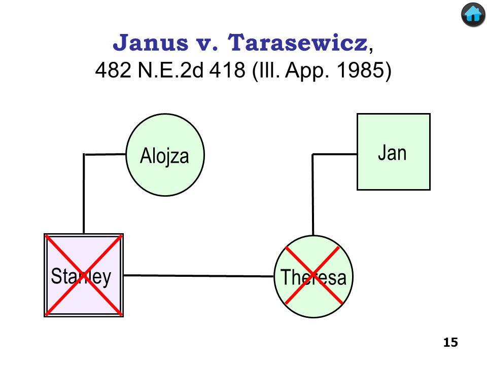 Theresa Stanley Jan Alojza Janus v. Tarasewicz Janus v.