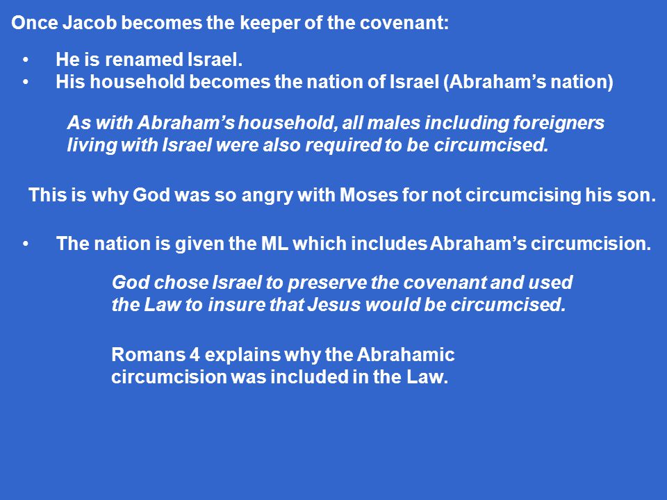 Once Jacob becomes the keeper of the covenant: He is renamed Israel. His household becomes the nation of Israel (Abraham's nation) God chose Israel to