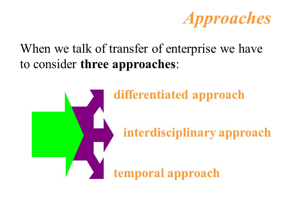 Approaches When we talk of transfer of enterprise we have to consider three approaches: differentiated approach interdisciplinary approach temporal approach