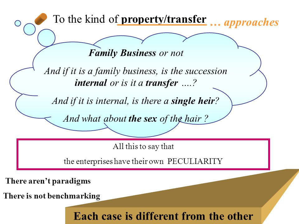 Family Business or not And if it is a family business, is the succession internal or is it a transfer ….? And if it is internal, is there a single hei