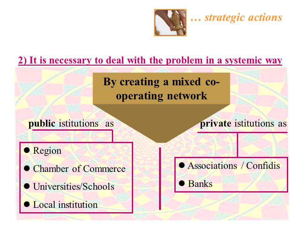 Region Chamber of Commerce Universities/Schools Local institution 2) It is necessary to deal with the problem in a systemic way … strategic actions As