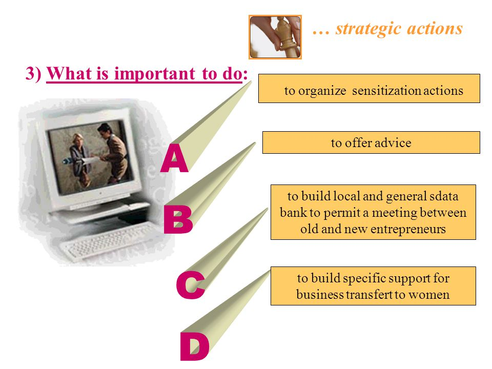 to build local and general sdata bank to permit a meeting between old and new entrepreneurs to offer advice to organize sensitization actions 3) What is important to do: … strategic actions to build specific support for business transfert to women
