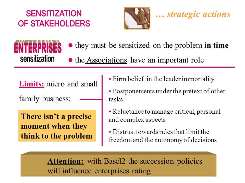 … strategic actions they must be sensitized on the problem in time the Associations have an important role Limits: micro and small family business: Fi