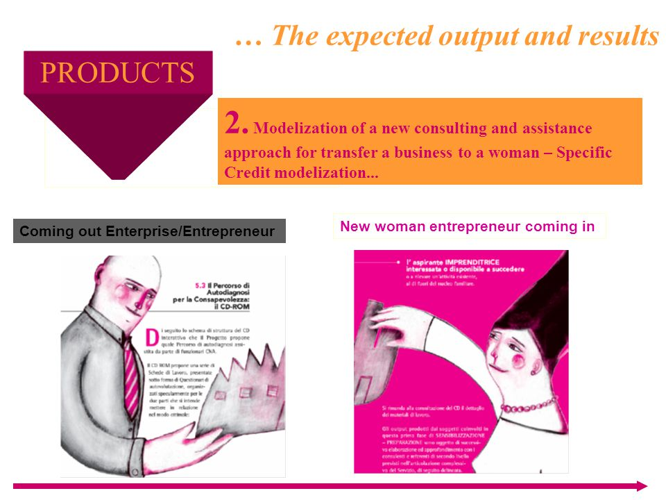 … The expected output and results PRODUCTS 2. Modelization of a new consulting and assistance approach for transfer a business to a woman – Specific C
