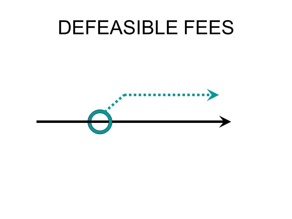 DEFEASIBLE FEES
