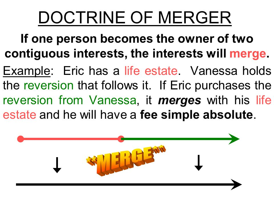 DOCTRINE OF MERGER If one person becomes the owner of two contiguous interests, the interests will merge. Example: Eric has a life estate. Vanessa hol