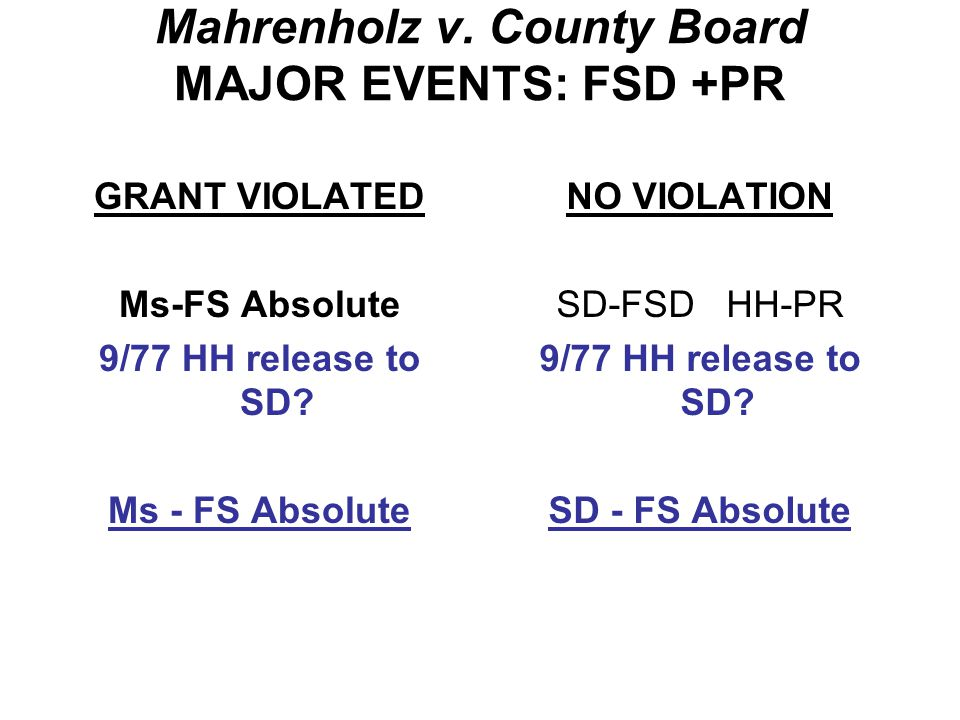 Mahrenholz v. County Board MAJOR EVENTS: FSD +PR GRANT VIOLATED HH-FS ABSOLUTE 5/77 HH --> Ms? Ms-FS Absolute 9/77 HH release to SD? NO VIOLATION SD-F