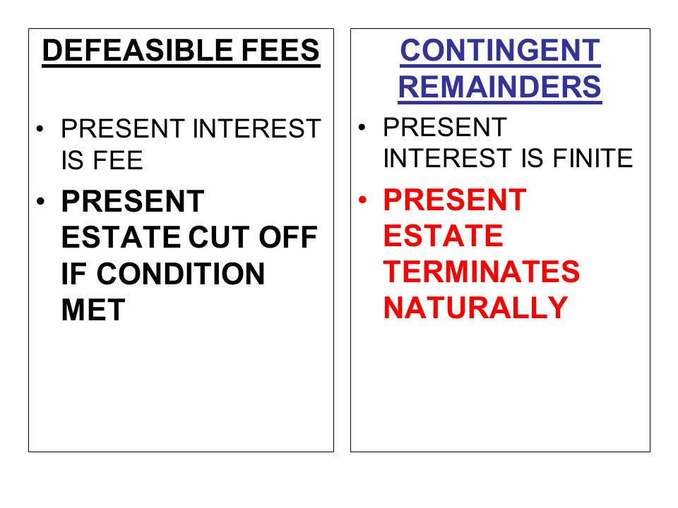 DEFEASIBLE FEES PRESENT INTEREST IS FEE PRESENT ESTATE CUT OFF IF CONDITION MET CONTINGENT REMAINDERS PRESENT INTEREST IS FINITE PRESENT ESTATE TERMINATES NATURALLY